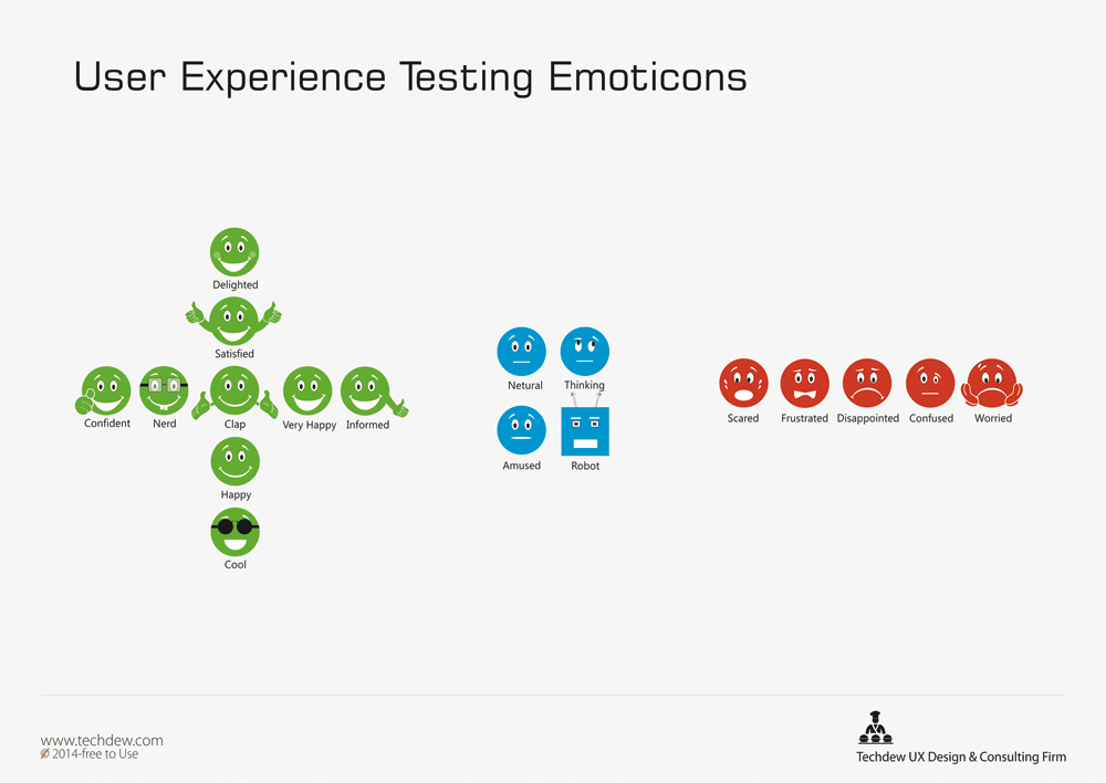 UX Emoticons